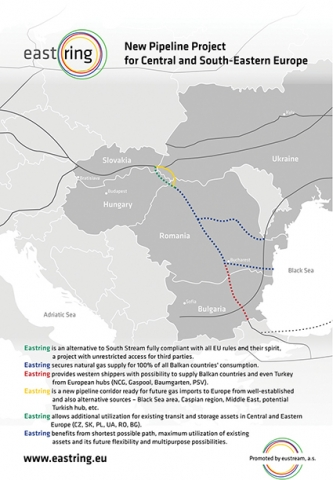 Balkan Gas Hub to Coordinate with Eastring Pipeline - Georgia Today